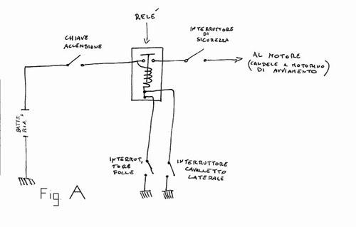 Schema Collegamento Blocchetto Accensione : Schema elettrico cambio elettronico fare di una mosca
